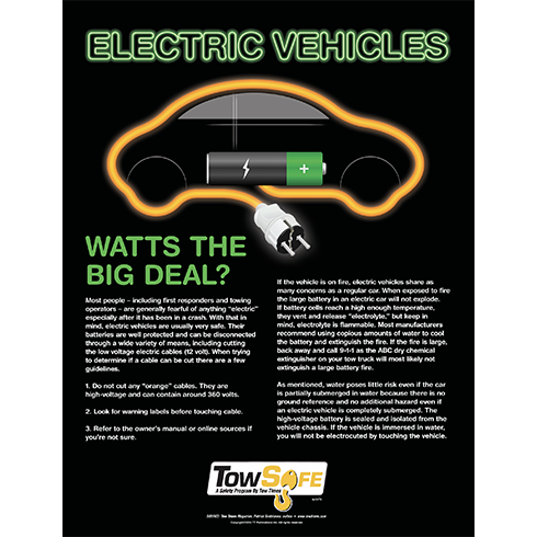 Electric Vehicle poster
